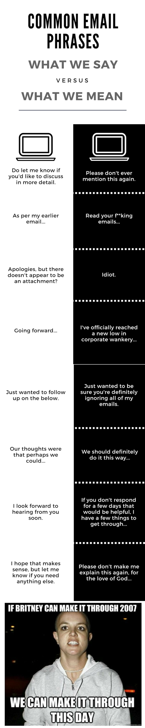 Email phrases infographic